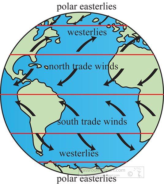 world-wind-patterns.jpg
