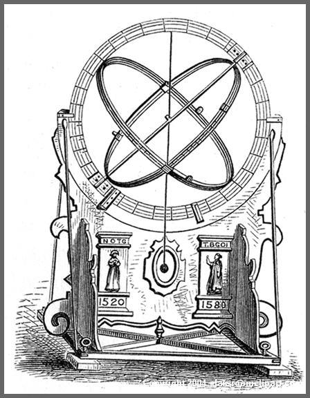 Scientific Instruments Clipart Photo Image - astrolabe_96w ...