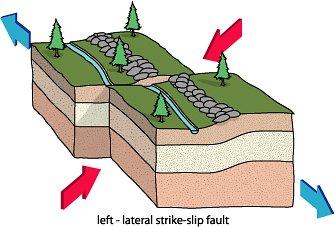 earthquakes clipart - photo #18